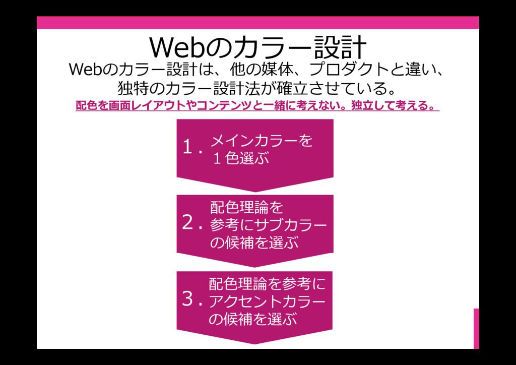 Webのカラー設計 メインカラーを 1⾊選ぶ 1. 配⾊理論を 参考にサブカラー の候補を選ぶ...