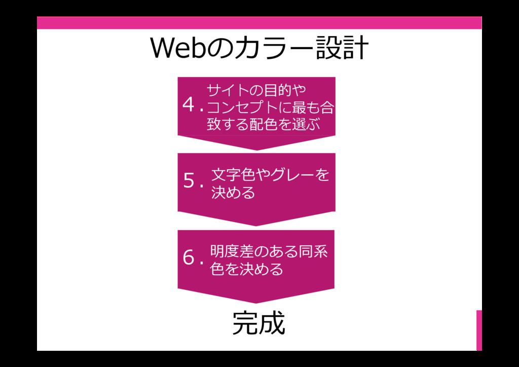 Webのカラー設計 サイトの目的や コンセプトに最も合 致する配⾊を選ぶ 4. 文字⾊やグレー...