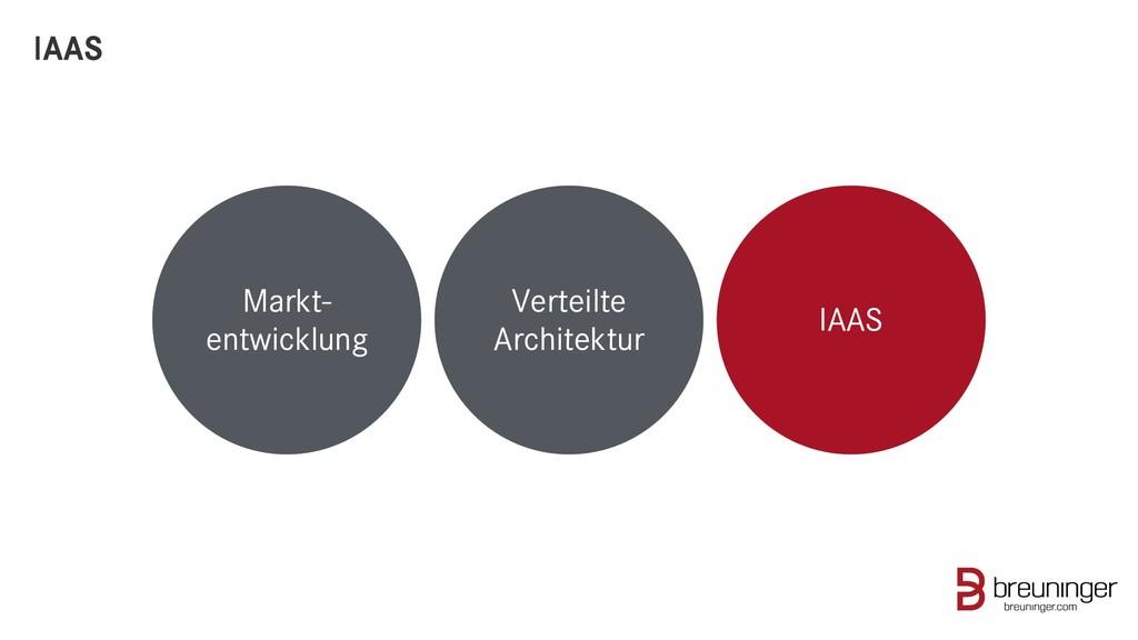 Markt- entwicklung Verteilte Architektur IAAS I...