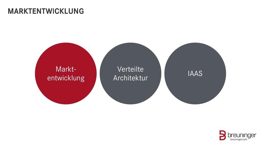 Markt- entwicklung Verteilte Architektur IAAS M...
