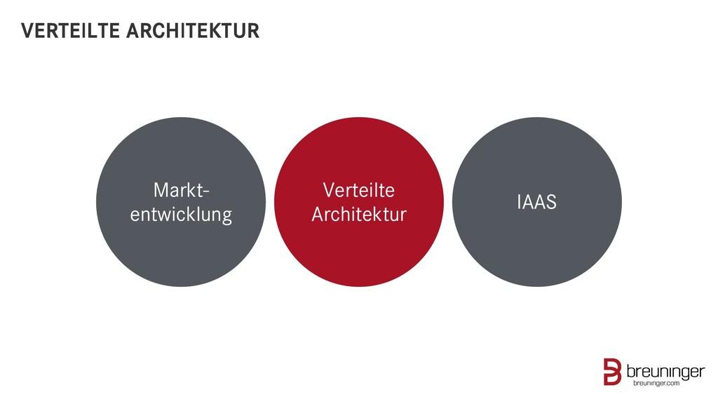 Markt- entwicklung Verteilte Architektur IAAS V...
