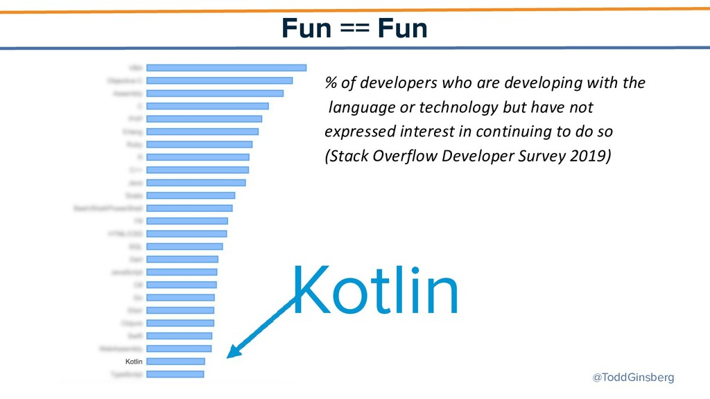 @ToddGinsberg Fun == Fun % of developers who ar...