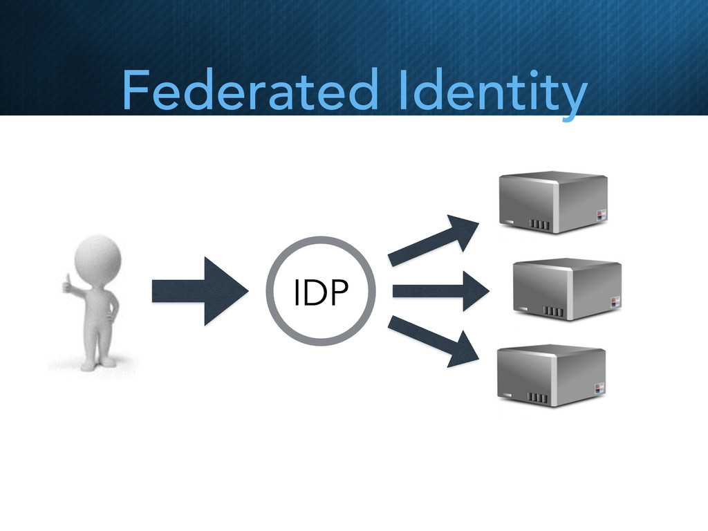Federated Identity IDP