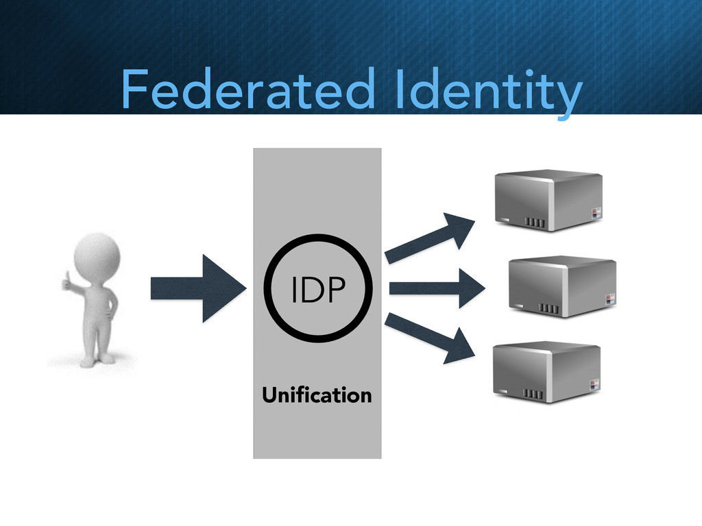 Federated Identity IDP Unification
