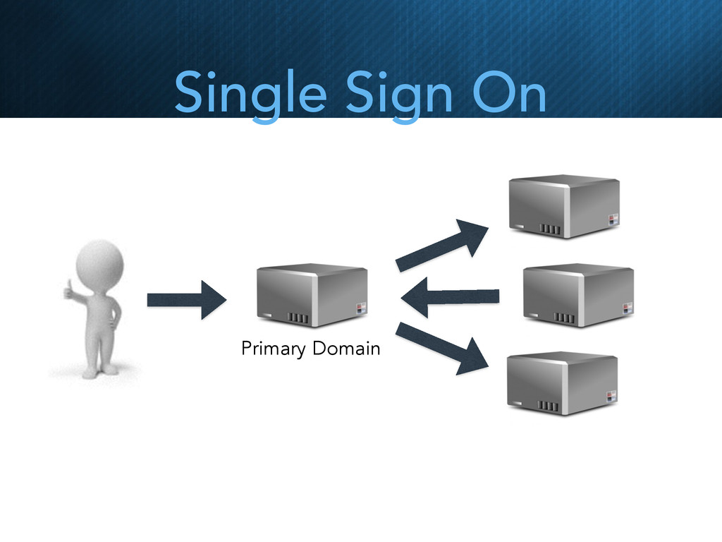 Single Sign On Primary Domain