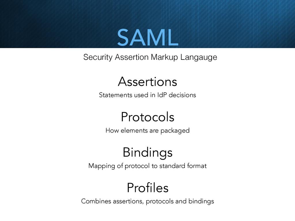 SAML Security Assertion Markup Langauge Asserti...