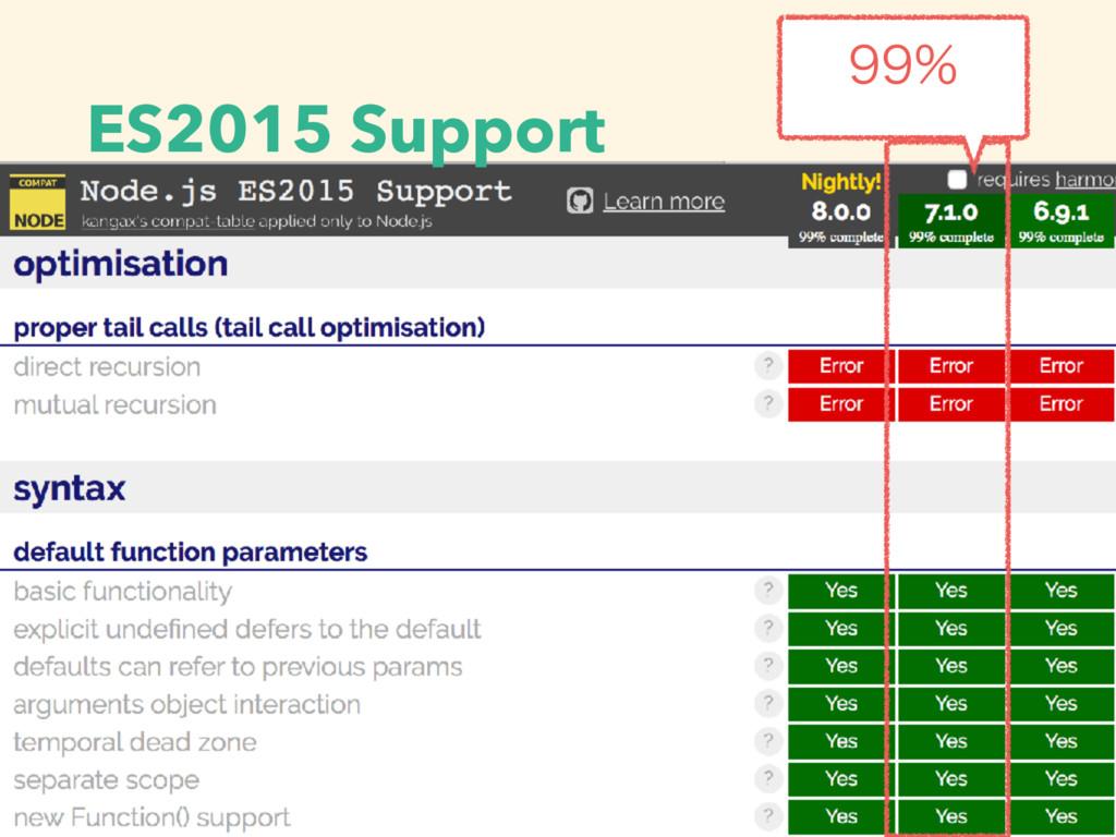 ES2015 Support