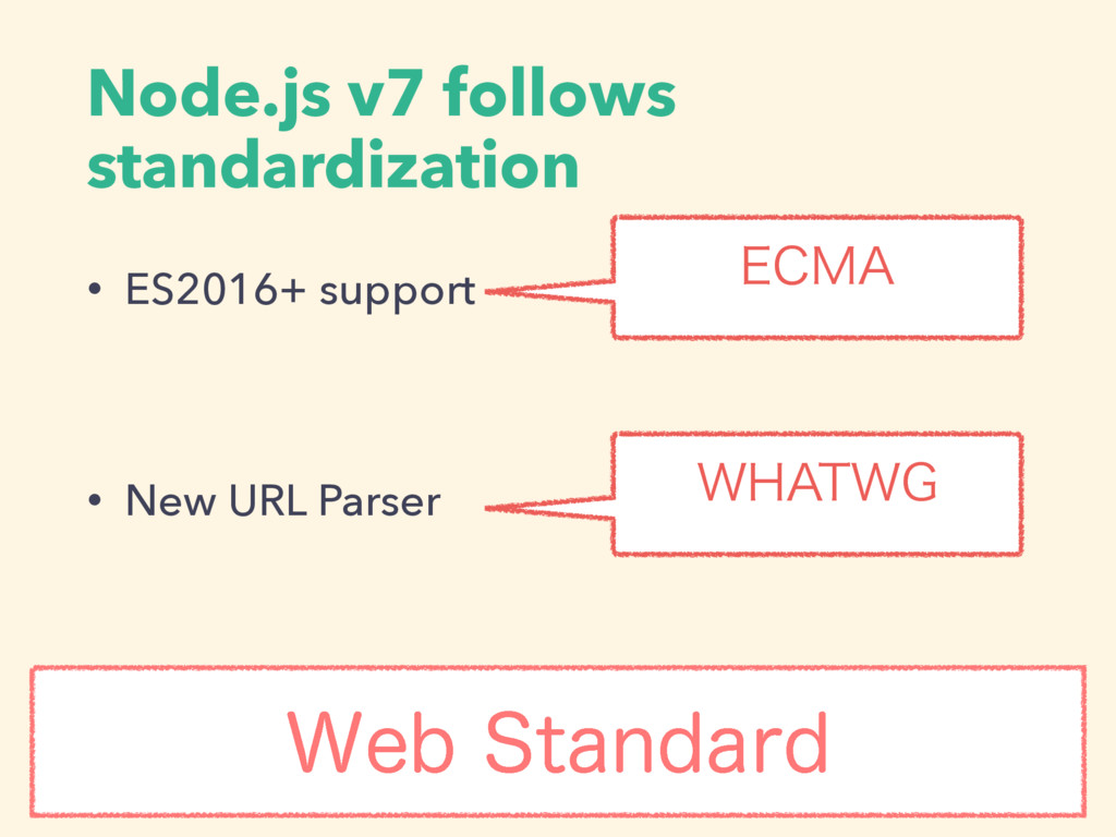 Node.js v7 follows standardization • ES2016+ su...