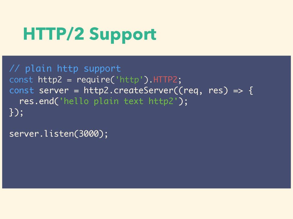 HTTP/2 Support // plain http support const http...