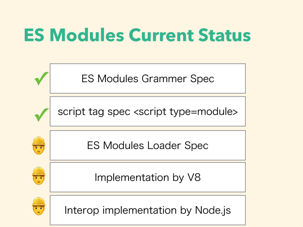 ES Modules Current Status &4.PEVMFT(SBNNFS4Q...