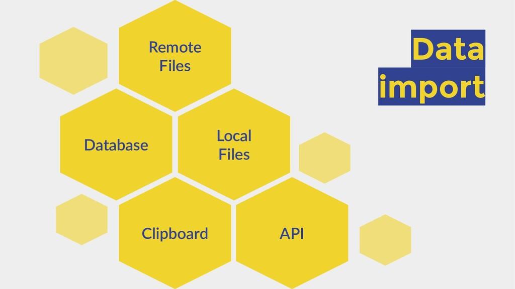 Remote Files Local Files Database API Clipboard...