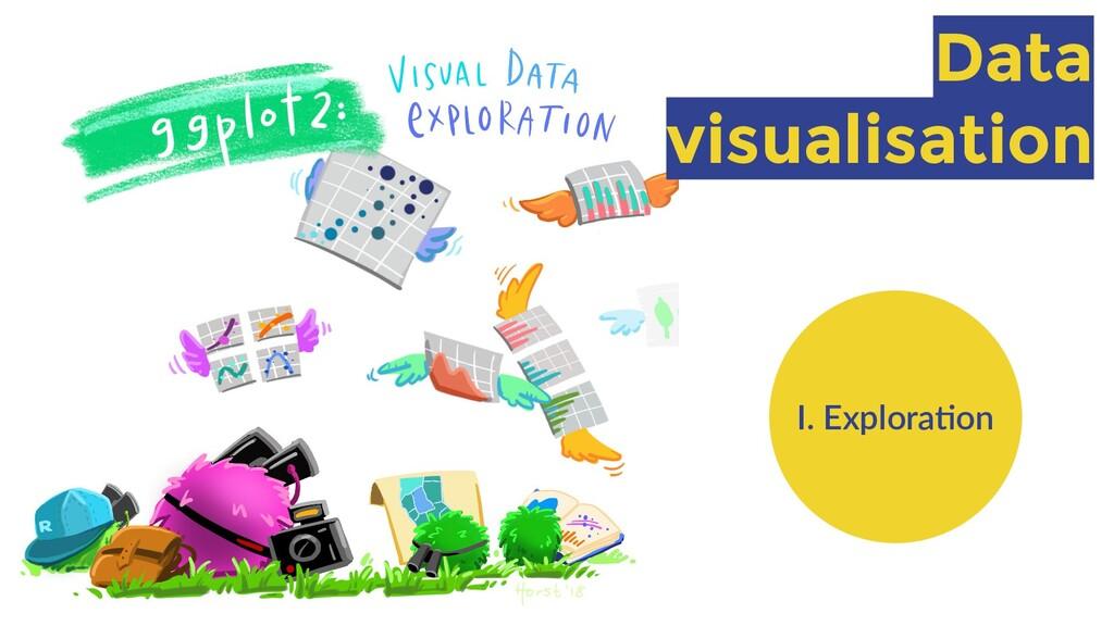 Data visualisation I. Exploration