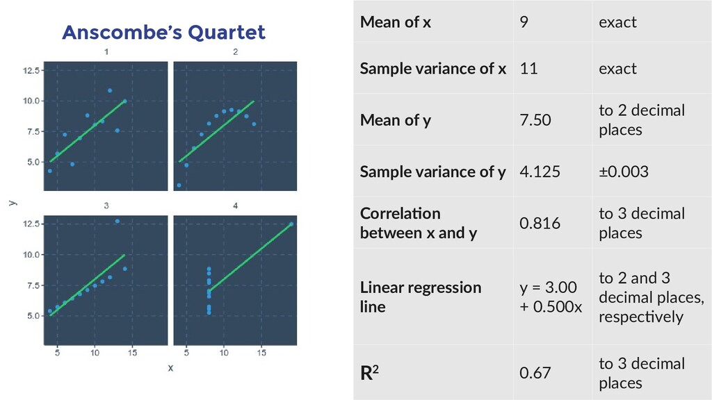 Mean of x 9 exact Sample variance of x 11 exact...