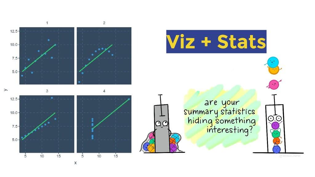 Viz + Stats