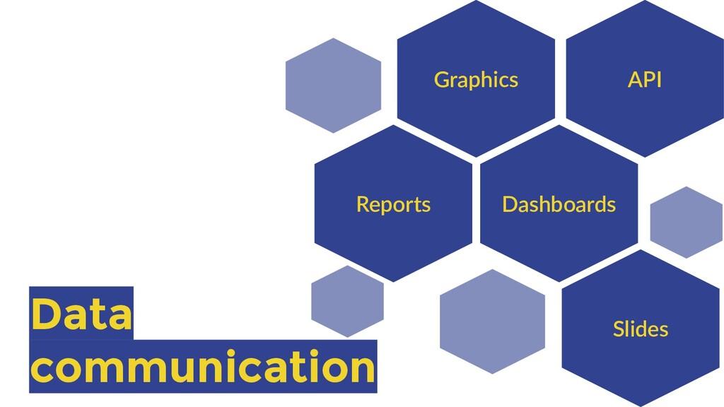 Graphics Dashboards Reports Slides API Data com...