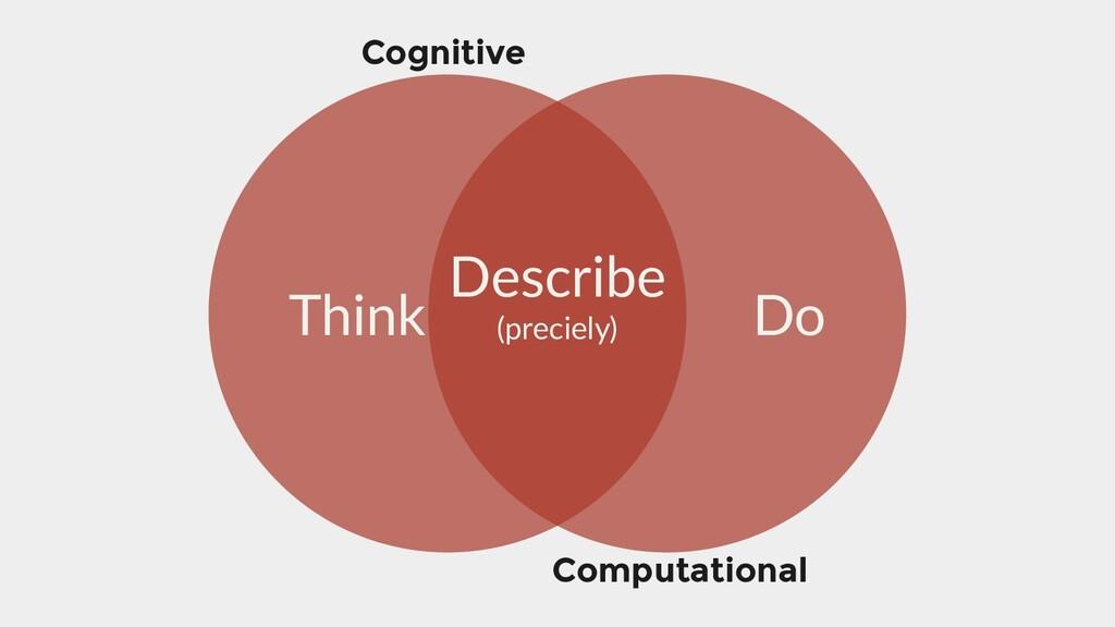 Think Do Describe (preciely) Cognitive Computat...