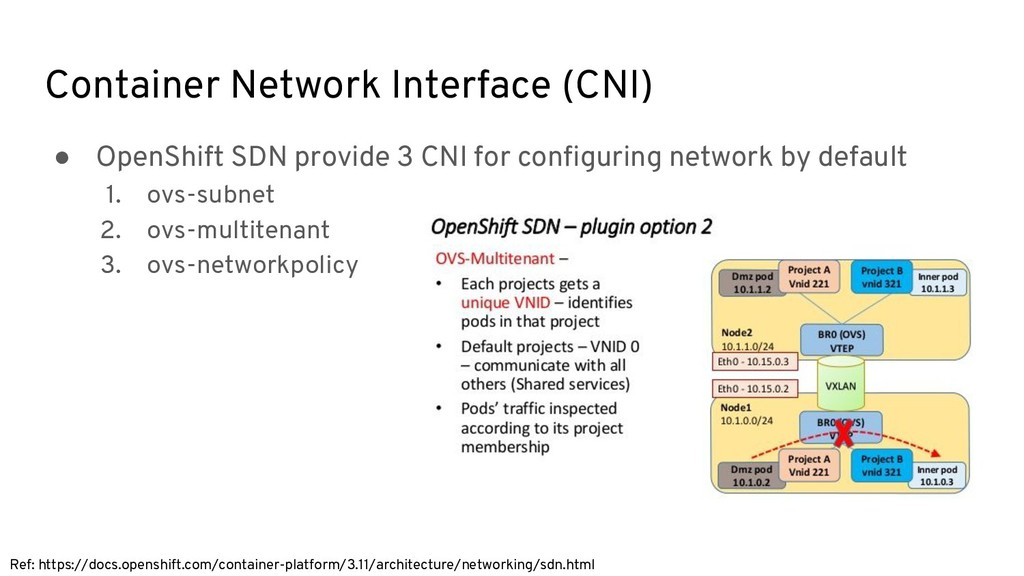 Container Network Interface (CNI) ● OpenShift S...