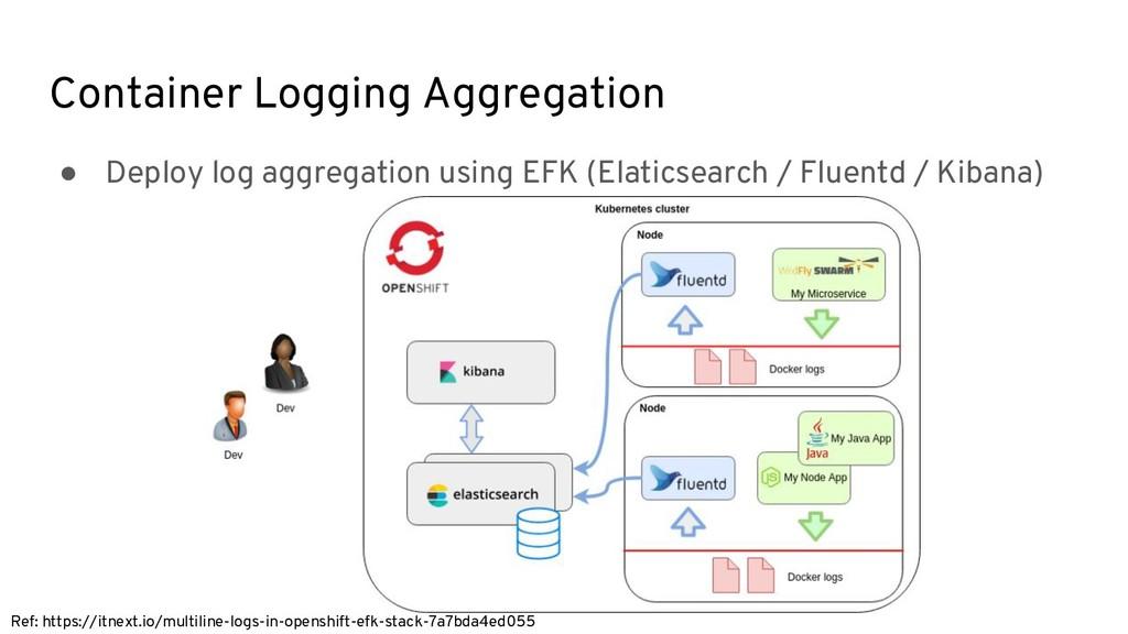 Container Logging Aggregation ● Deploy log aggr...
