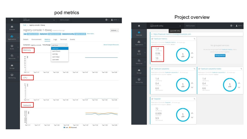 pod metrics Project overview