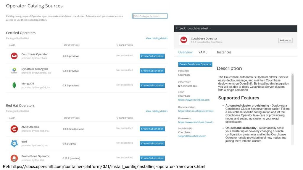Ref: https://docs.openshift.com/container-platf...