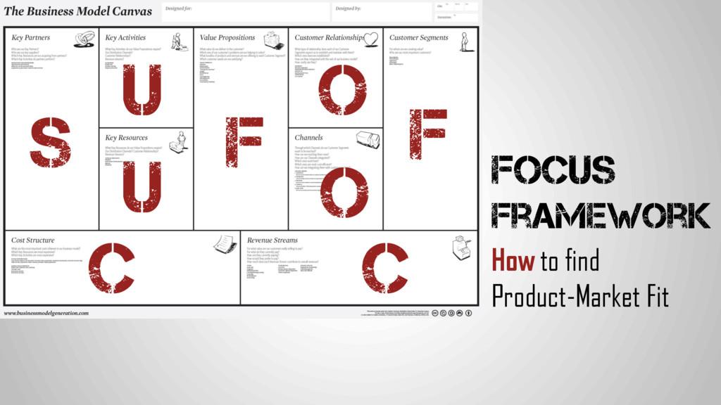 S O F C C F U U O How to find Product-Market Fi...