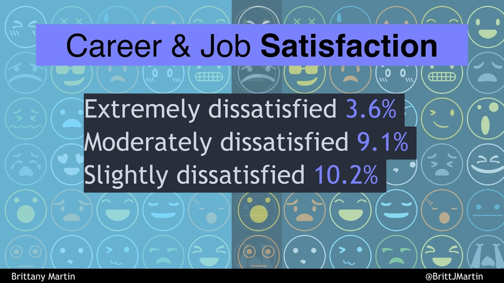 Career & Job Satisfaction Extremely dissatisfie...