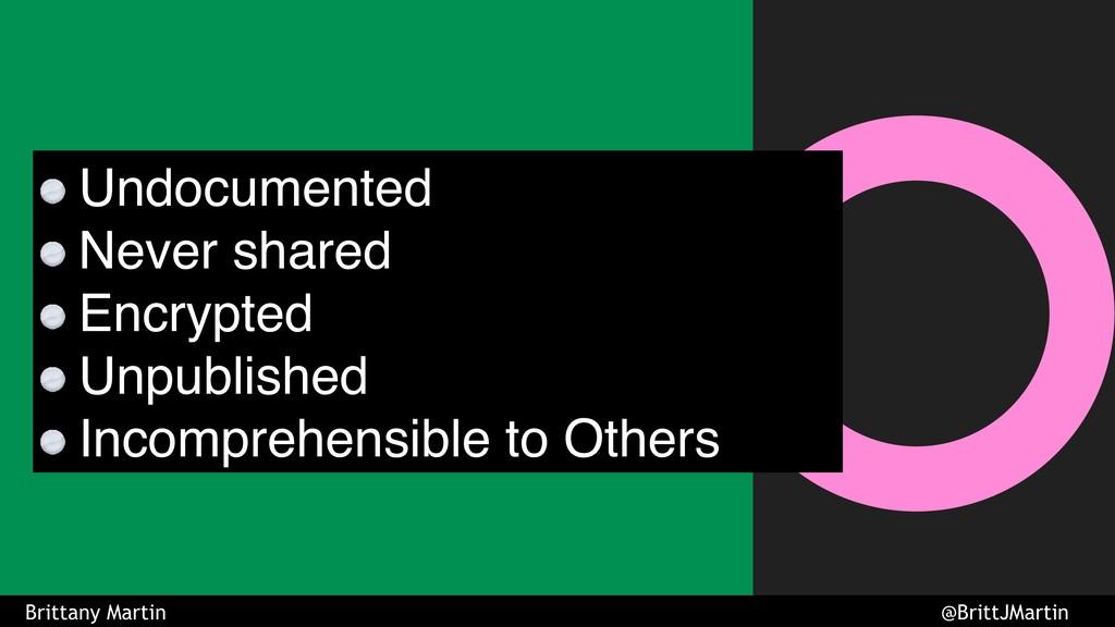 Undocumented Never shared Encrypted Unpublished...