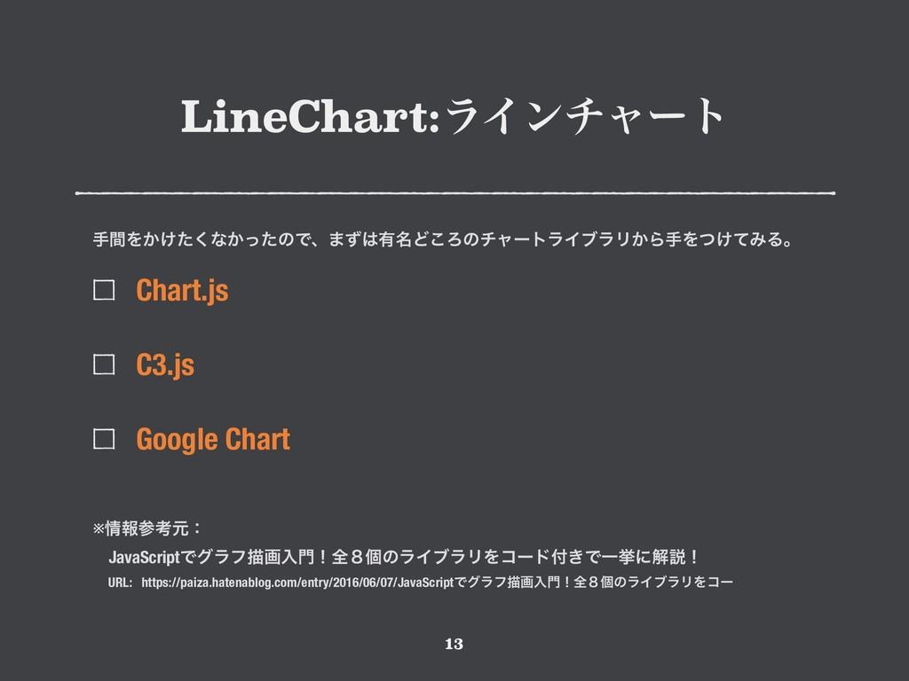 LineChart:ϥΠϯνϟʔτ Chart.js C3.js Google Chart ख...