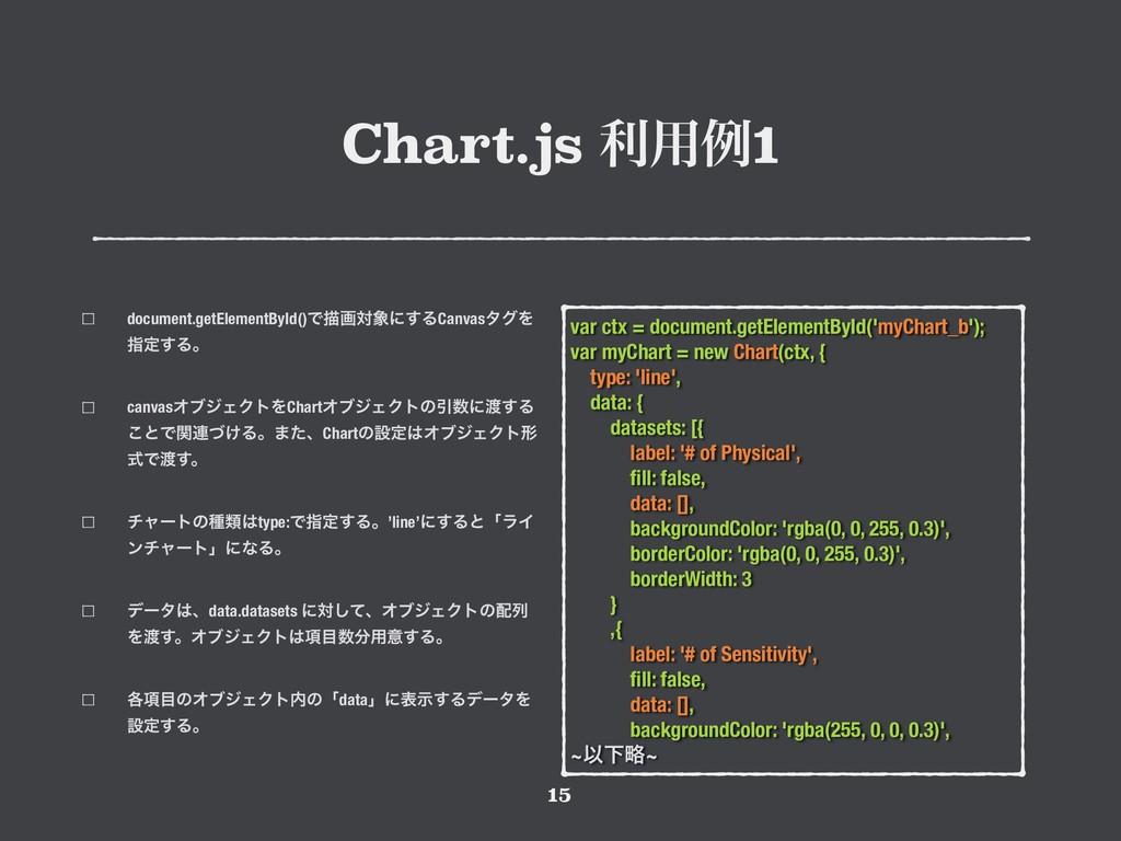 Chart.js ར༻ྫ1 !15 var ctx = document.getElement...