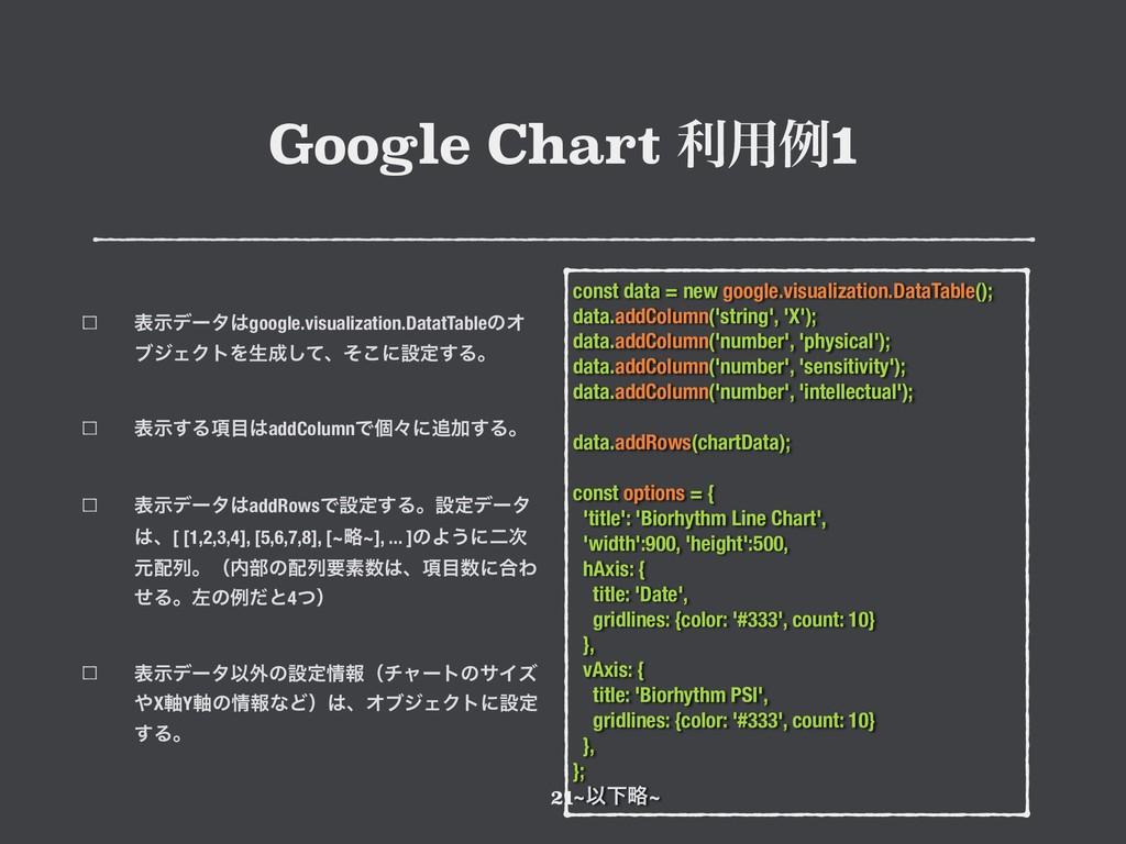 Google Chart ར༻ྫ1 !21 const data = new google.v...