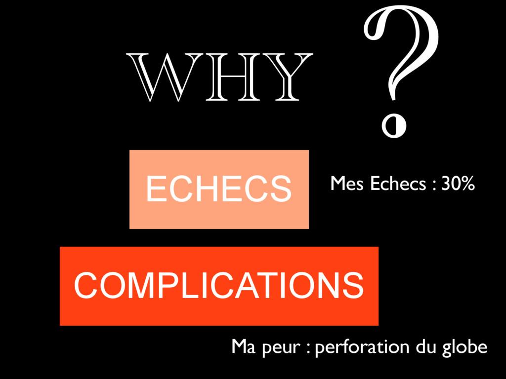 WHY ? ECHECS COMPLICATIONS Mes Echecs : 30% Ma ...