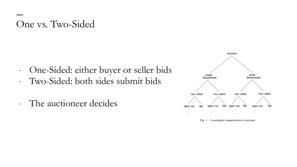 One vs. Two-Sided — - One-Sided: either buyer o...