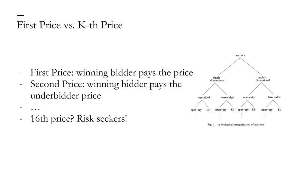 First Price vs. K-th Price — - First Price: win...