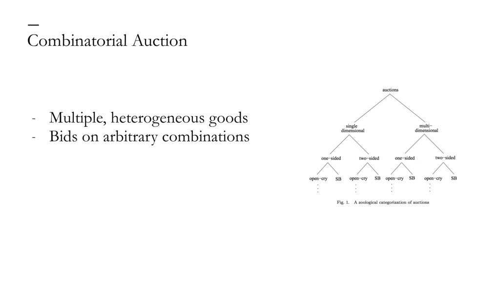 Combinatorial Auction — - Multiple, heterogeneo...