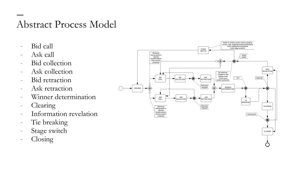Abstract Process Model — - Bid call - Ask call ...