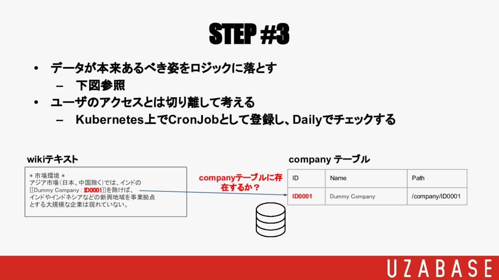 • データが本来あるべき姿をロジックに落とす – 下図参照 • ユーザのアクセスとは切り離して...