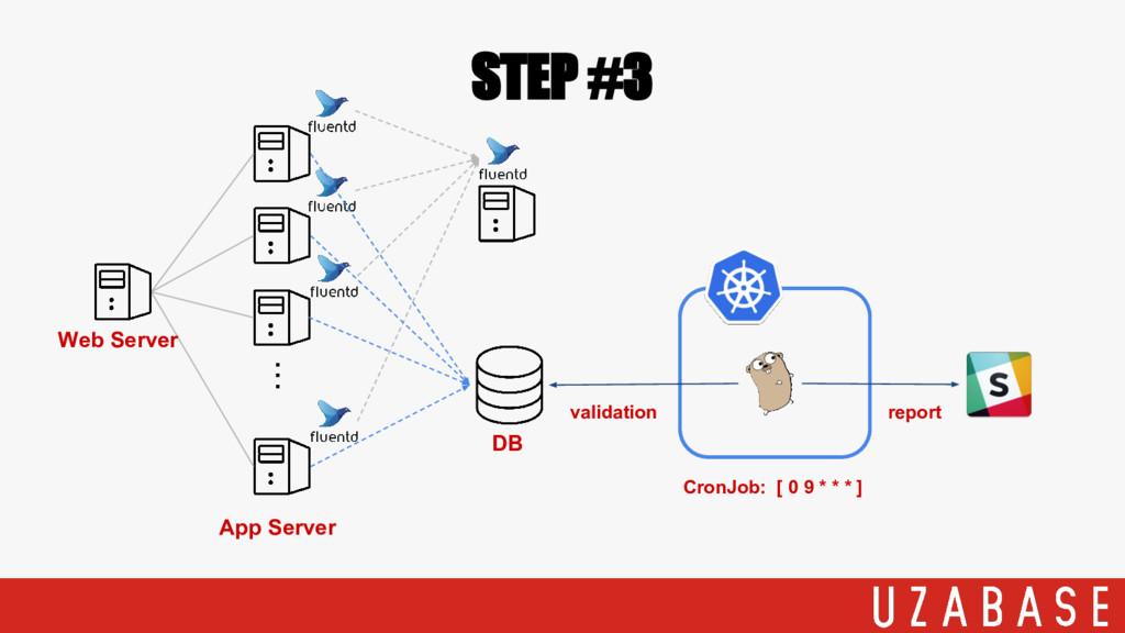 STEP #3 ・・・ Web Server App Server validation Cr...