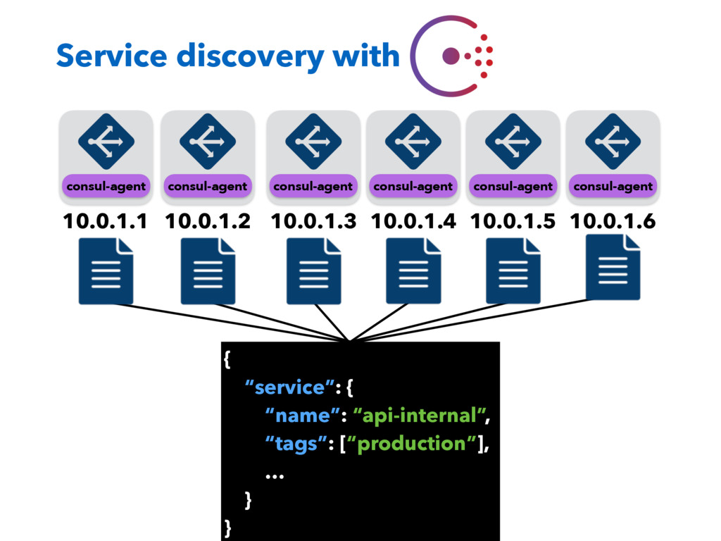 Service discovery with 10.0.1.1 consul-agent co...