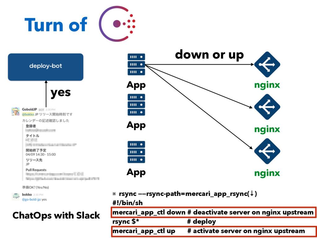 ChatOps with Slack yes EFQMPZCPU ※ rsync ——rsy...