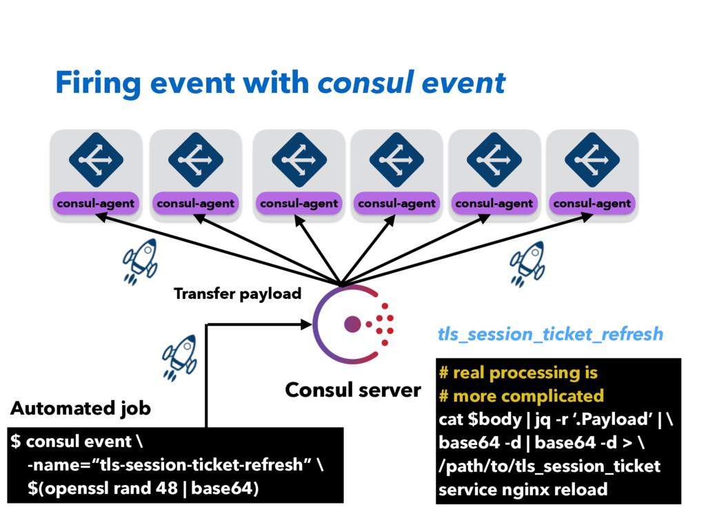 Firing event with consul event $ consul event \...