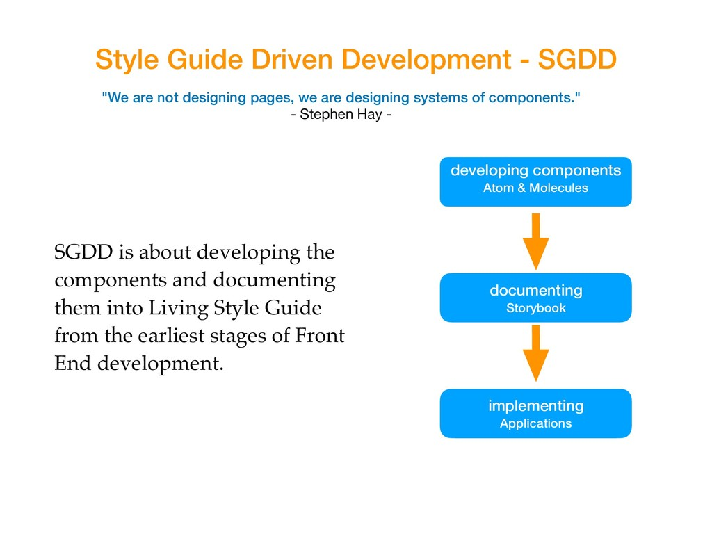 """Style Guide Driven Development - SGDD """"We are n..."""