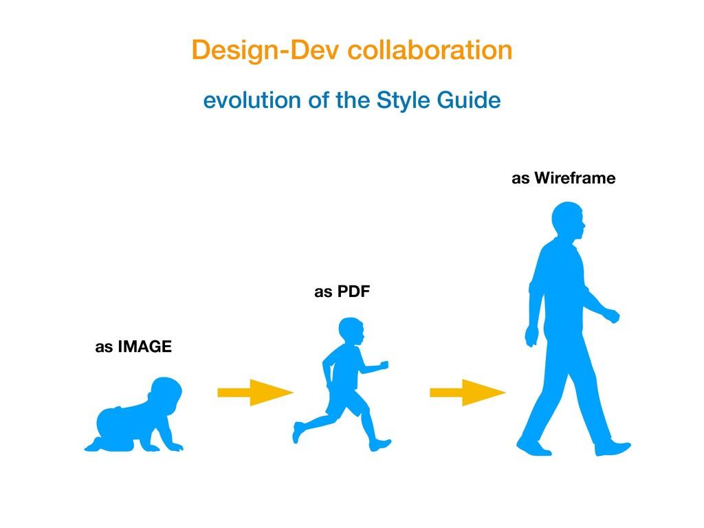 Design-Dev collaboration evolution of the Style...