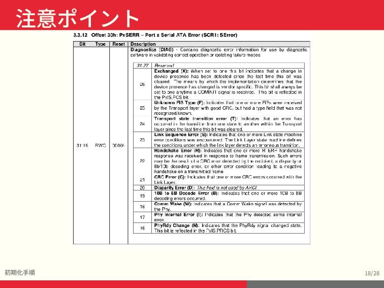 注意ポイント 初期化手順 18/28