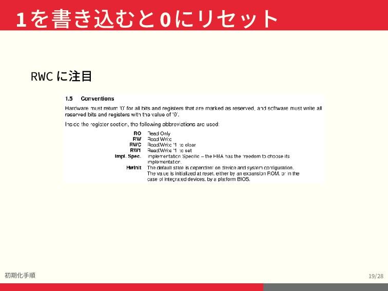 1を書き込むと0にリセット 初期化手順 19/28 RWC に注目