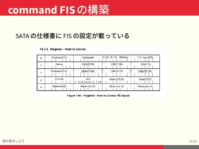 command FISの構築 読み書きしよう 23/28 SATA の仕様書に FIS の設定...