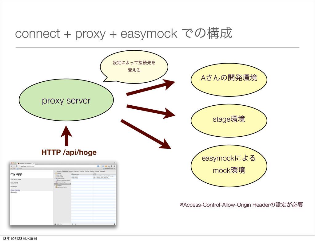connect + proxy + easymock Ͱͷߏ HTTP /api/hoge ...