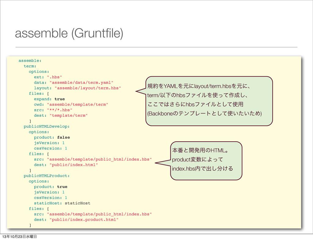 assemble (Gruntfile) assemble: term: options: ex...