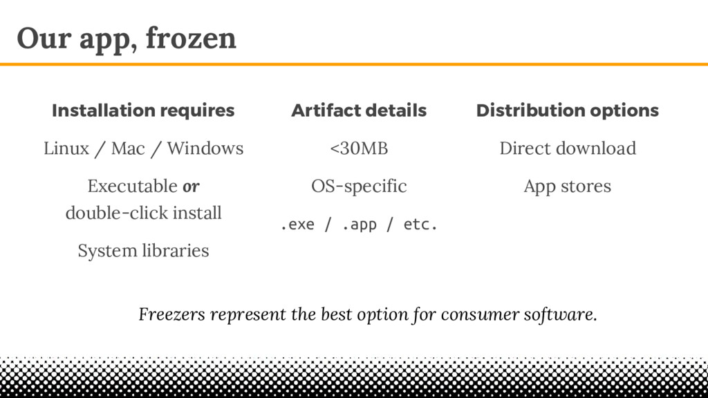 Our app, frozen Artifact details <30MB OS-speci...