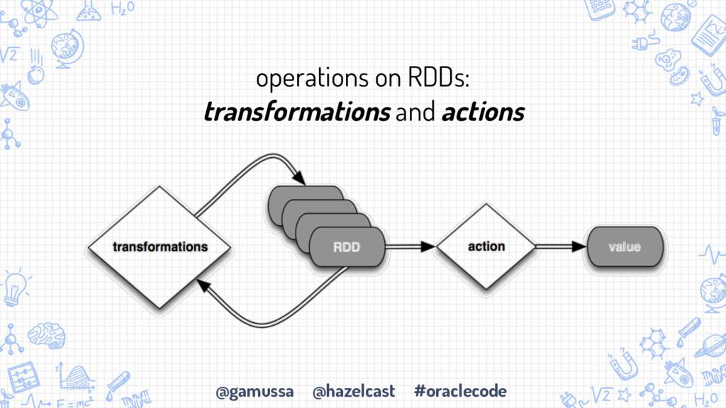 @gamussa @hazelcast #oraclecode operations on R...