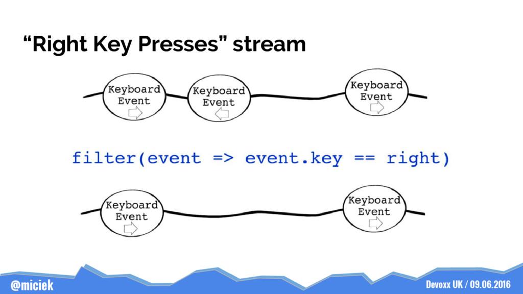 """Devoxx UK / 09.06.2016 @miciek """"Right Key Press..."""